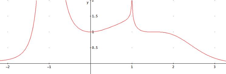 ejercicios resueltos de continuidad de funciones de una variable real