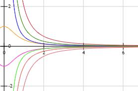 teorema del emparedado