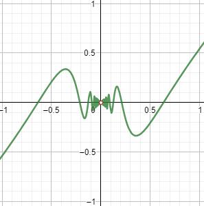 Enunciamos y demostramos el teorema del emparedado para funciones, series y sucesiones. Límite de una función (serie o sucesión) comprendida entre otras dos. Ejemplos de aplicación. Teorema del emparedado, del sándwich, de encaje o del bocadillo. Bachillerato y Universidad. Matemáticas. Análisis de una variable.