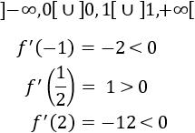 Recordamos los conceptos de extremos relativos y absolutos (máximos y mínimo) y los criterios de la primera y la segunda derivada. Resolvemos 20 problemas de aplicación. Extremos de funciones. Matemáticas. Cálculo diferencial.