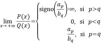 teoría para calcular el límite del cociente de polinomios