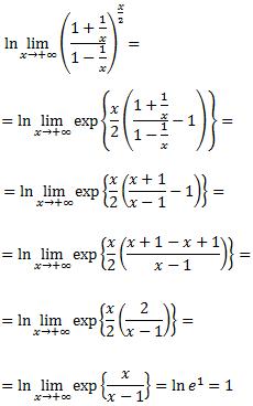 límite de logaritmo por raíz cuadrada