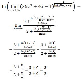 límite de un polinomio elevado a un logaritmo