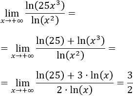 Cálculo de límites (sin aplicar la regla de L'Hôpital ni infinitésimos equivalentes), con y sin indeterminaciones. Límites resueltos paso a paso. Límites para bachillerato y universidad. Análisis de una variable real. Matemáticas.