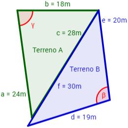 El teorema del coseno (con demostración). Problemas resueltos de aplicación del teorema del coseno: calcular lados, ángulos y áreas de triángulos. Problemas resueltos y explicados paso a paso. Trigonometría. Bachiller.