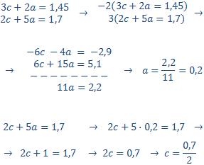 resolució de problemes resolts mitjançant el plantejament d'un sistema d'equacions lineals amb dues incògnites i dues equacions