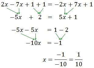 Resolvemos la ecuación 2x -7x +1 +1 = -2x + 7x +1 obteniendo x = 1/10