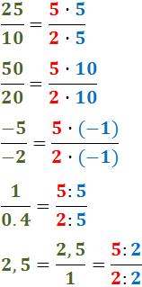 fracciones equivalentes: definición, ejemplos y ejercicios resueltos