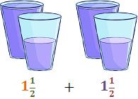 fracciones mixtas o números mixtos