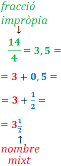 fraccions mixtes o nombres mixtos