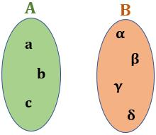 Problemas resueltos de planteamiento, aplicación, representación de funciones y gráficas de funciones. Problemas teóricos y problemas de aplicación. Introducción a las funciones.