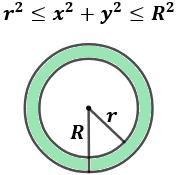 Fórmulas para calcular el área y el perímetro de una corona circular y problemas resueltos de aplicación. Secundaria, ESO y Bachillerato.
