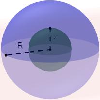 Corona Circular: área, perímetro y problemas