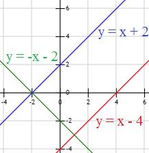 Problemas resueltos rectas paralelas y perpendiculares (en el plano, 2D). Problemas explicados para secundaria. Con problemas teóricos. ESO. Secundaria. Geometría plana.