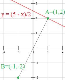 Lineas Paralelas Y Perpendiculares