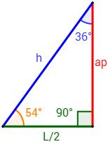 Problemas resueltos de pentágonos regulares: calcular perímetro, área, apotema, demostrar la fórmula del área, etc. Polígonos. Secundaria.