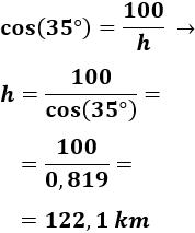 Problemas resueltos de trigonometría básica para secundaria: seno y coseno. Secundaria. ESO.