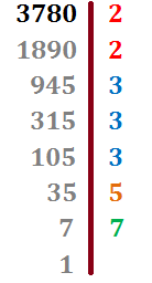 descomposición de números como producto de potencias de números primos