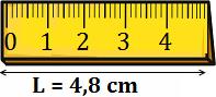representación de una regla de medir