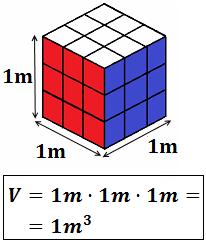 volumen de un cubo de Rubik