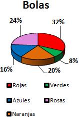 problemas resueltos de porcentajes %