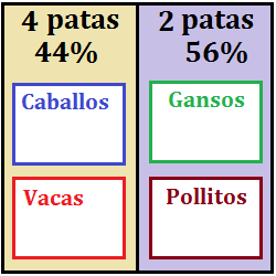 ejemplos, test y problemas resueltos de porcentajes
