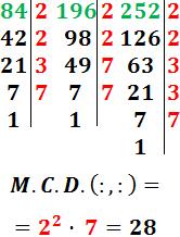 Problemas resueltos de aplicación del mínimo común múltiplo (mcm) y del Máximo Común Divisor (MCD). Problemas para secundaria. ESO.
