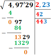 método para calcular raíces cuadradas