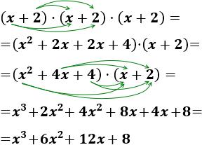 Multiplicación de polinomios: método, ejemplos y problemas resueltos paso a paso. Monomios, binomios, trinomios y polinomios. Producto de polinomios y productos notables. Secundaria. Álgebra. Expresiones algebraicas.