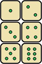 espacio muestral del lanzamiento de un dado
