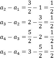 Test en línea sobre progresiones o sucesiones. Conceptos básicos: término general, sucesión aritmética y geométrica, diferencia, razón, suma, creciente, decreciente, alternada... Con razonamiento en todas las preguntas. Recursos TIC de matemáticas para secundaria (ESO) y Bachillerato.