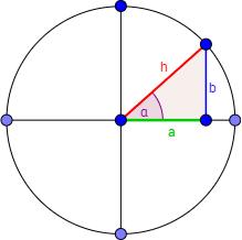 Demostraciones de la fórmula seno, del coseno y de la tangente de la suma y la resta de ángulos. Nivel de Bachillerato. Demostraciones visiales. Geometria plana. Trigonometria. Identidades trigonometricas.