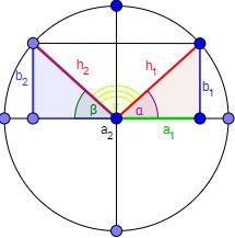 circunferencia sen(pi - a) = sen(a), cos(pi - a) = -cos(a)