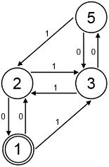 automatas finitos y lenguajes regulares