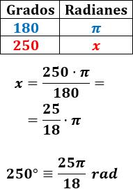 Calculadora online para pasar de grados a radianes y viceversa. Incluye explicación y problemas resueltos. Con ejemplos y representaciones. La calculadora muestra las operaciones. Secundaria, ESO, Bachillerato, Universidad. TIC.