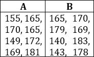 Explicamos qué es y cómo calcular la media aritmética o promedio de un conjunto de datos. Proporcionamos una calculadora y algunos problemas resueltos de aplicación. Estadística. Matemáticas.
