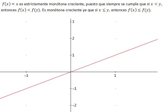 ejemplo de función estrictamente creciente