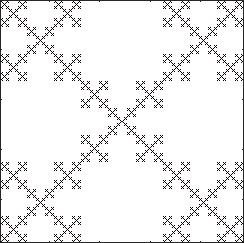 Generamos el fractal de Vicsek (o box fractal) por la técnica de string rewriting y calculamos el área, la dimensión de Hausdorff-Besicovitch y el perímetro de este fractal. Incluye representaciones y animaciones. Fractal. Fractales.