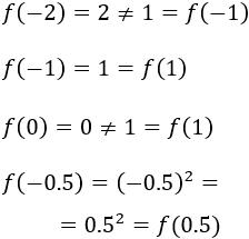 demostración del teorema de Rolle y problemas resueltos de aplicación