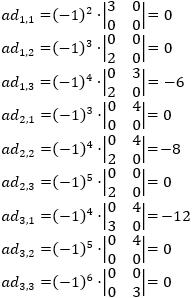Método para calcular la matriz inversa a partir de la matriz adjunta (fórmula). Incluye ejemplos y 10 problemas resueltos del cálculo de la matriz adjunta y de la matriz inversa (dimensiones 2x2, 3x3 y 4x4). Álgebra matricial. Matrices. Bachiller, bachillerato, universidad. Matemáticas