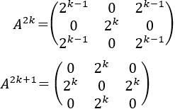 Ejercicios de hallar la fórmula para calcular la potencia n-ésima de una matriz. Matrices cuyas potencias siguen un patrón. Matemáticas para bachillerato y universidad. Álgebra matricial.