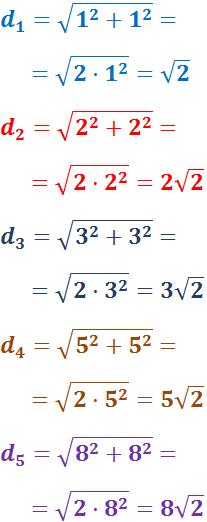 Teorema de Pitàgores: problemes resolts de la seva aplicació i test en línia