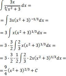 Exercicis resolts d'integrals immediates. Mètodes d'integració. Batxillerat