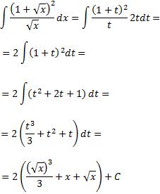 mètodes d'integració: exercicis resolts d'integració de funcions racionals (fraccions)