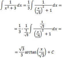 Resolució d'integrals de funcions racionals pas per pas: divisió de polinomis, fraccions simples, etc. Descripció del mètode, exemples, resolució, divisió de polinomis i descomposició en fraccions simples segons el Teorema Fonamental de l'Àlgebra