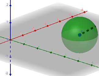 bolas abiertas, bolas cerradas, conjunto abierto, conjunto cerrado, topología usual