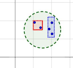 espacios topológicos, bases de abiertos, espacio trivial, discreto, usual, ejemplos, cerrados, propiedades