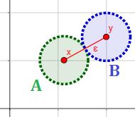 Espacios de Hausdorff: definición, ejemplos y propiedades. Todo espacio de Hausdorff es de Fréchet y de Kolmogórov, las sucesiones convergen a un único punto y todo espacio métrico es de Hausdorff. Topología.